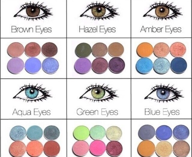 Best eyeshadow for your eye colour makeupbybarbz some people say you cannot wear the same colour shadow as your eye colour but this proves that wrong most places you look will recommend brown eyeshadow ccuart Images